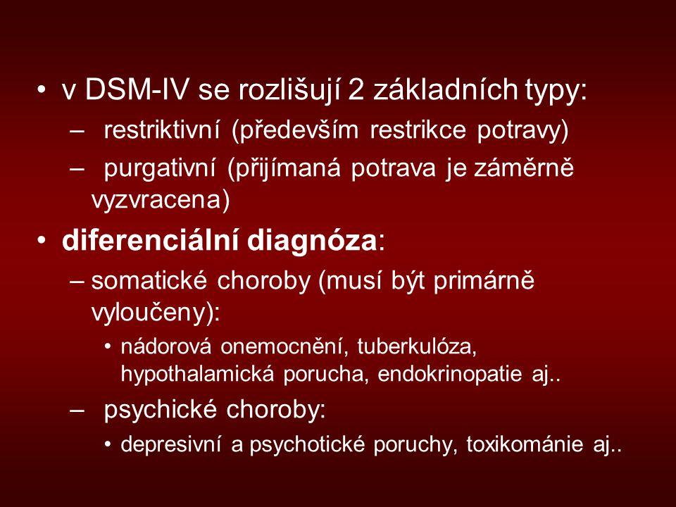 v DSM-IV se rozlišují 2 základních typy: –restriktivní (především restrikce potravy) –purgativní (přijímaná potrava je záměrně vyzvracena) diferenciální diagnóza: –somatické choroby (musí být primárně vyloučeny): nádorová onemocnění, tuberkulóza, hypothalamická porucha, endokrinopatie aj..
