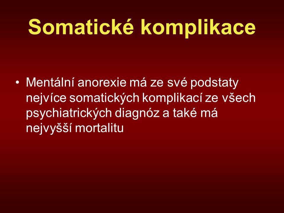 Somatické komplikace Mentální anorexie má ze své podstaty nejvíce somatických komplikací ze všech psychiatrických diagnóz a také má nejvyšší mortalitu
