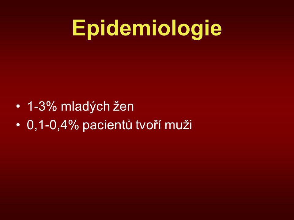 Epidemiologie 1-3% mladých žen 0,1-0,4% pacientů tvoří muži