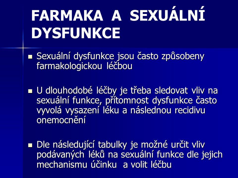 Sexuální dysfunkce jsou často způsobeny farmakologickou léčbou Sexuální dysfunkce jsou často způsobeny farmakologickou léčbou U dlouhodobé léčby je tř