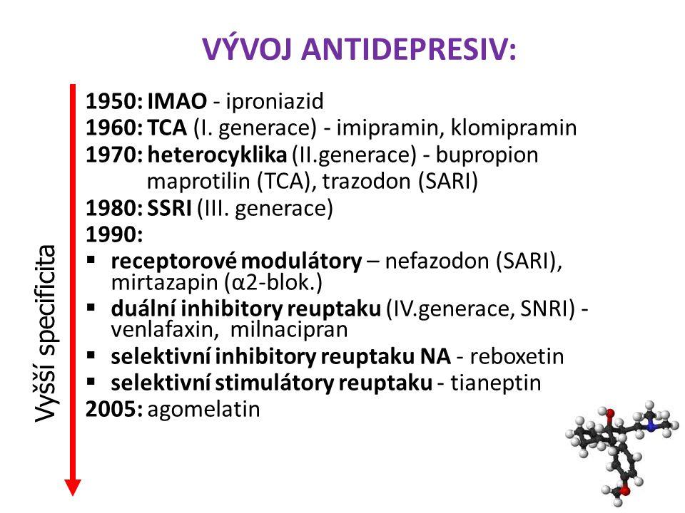 VÝVOJ ANTIDEPRESIV: 1950: IMAO - iproniazid 1960: TCA (I. generace) - imipramin, klomipramin 1970: heterocyklika (II.generace) - bupropion maprotilin