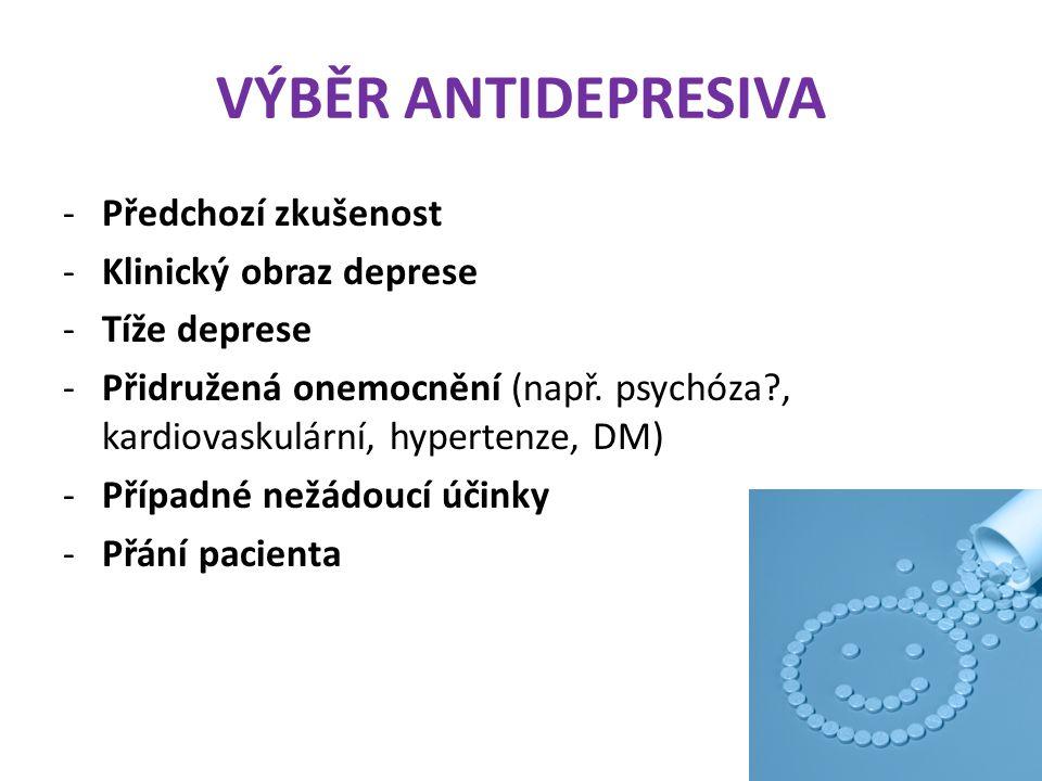 VÝBĚR ANTIDEPRESIVA -Předchozí zkušenost -Klinický obraz deprese -Tíže deprese -Přidružená onemocnění (např. psychóza?, kardiovaskulární, hypertenze,