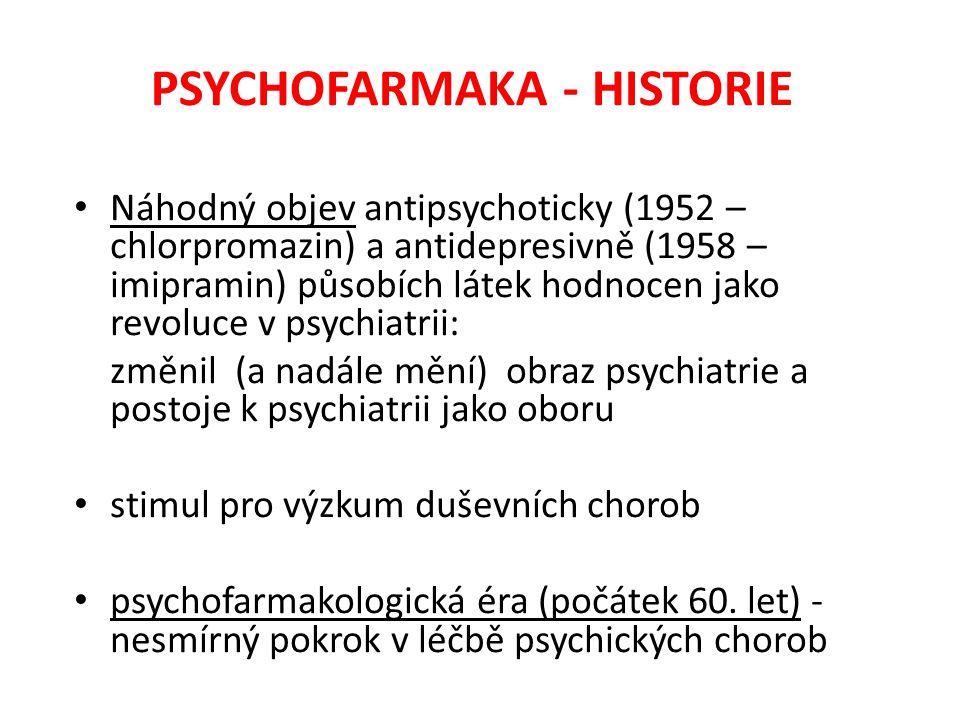 PSYCHOFARMAKA - DEFINICE Definice: Psychofarmaka – léky ovlivňující psychické funkce Dělení psychofarmak (dle řady aspektů):  dle chemické struktury  mechanismu působení  dle klinických charakteristik  ovlivnění jednotlivých psychických funkcí Základní skupiny: Antidepresiva Antipsychotika Thymoprofylaktika Anxiolytika Hypnotika Psychostimulancia Neuroprotektiva a kognitiva