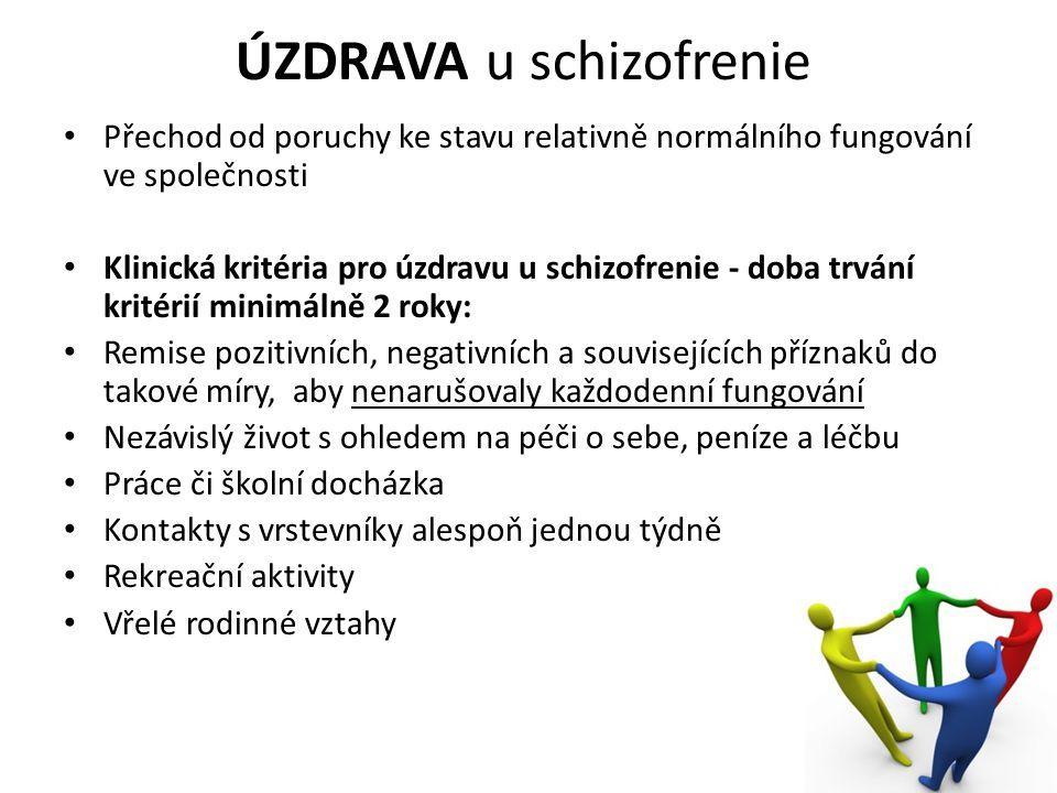 ÚZDRAVA u schizofrenie Přechod od poruchy ke stavu relativně normálního fungování ve společnosti Klinická kritéria pro úzdravu u schizofrenie - doba t