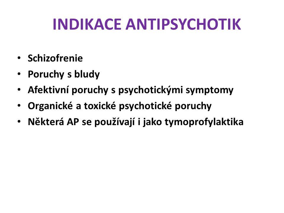 INDIKACE ANTIPSYCHOTIK Schizofrenie Poruchy s bludy Afektivní poruchy s psychotickými symptomy Organické a toxické psychotické poruchy Některá AP se p