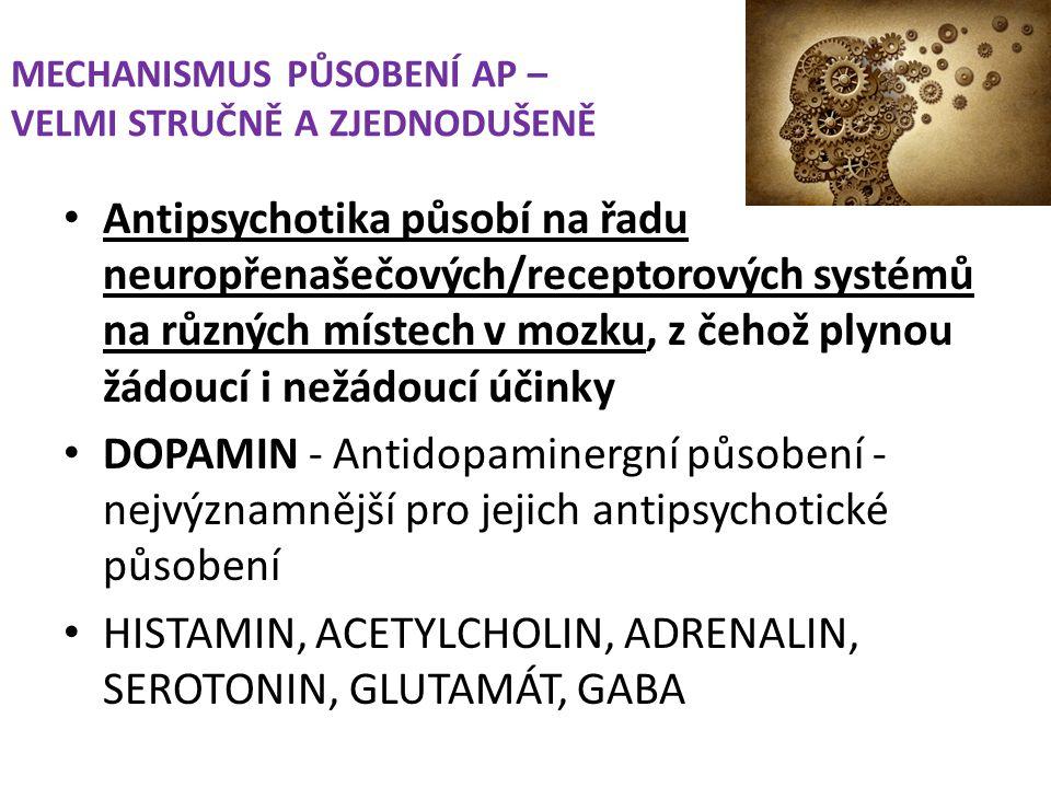 MECHANISMUS PŮSOBENÍ AP – VELMI STRUČNĚ A ZJEDNODUŠENĚ Antipsychotika působí na řadu neuropřenašečových/receptorových systémů na různých místech v moz