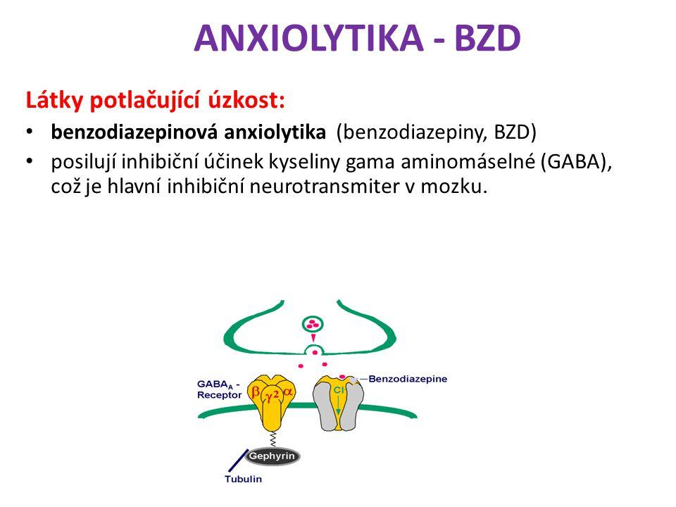 ANXIOLYTIKA - BZD Látky potlačující úzkost: benzodiazepinová anxiolytika (benzodiazepiny, BZD) posilují inhibiční účinek kyseliny gama aminomáselné (G