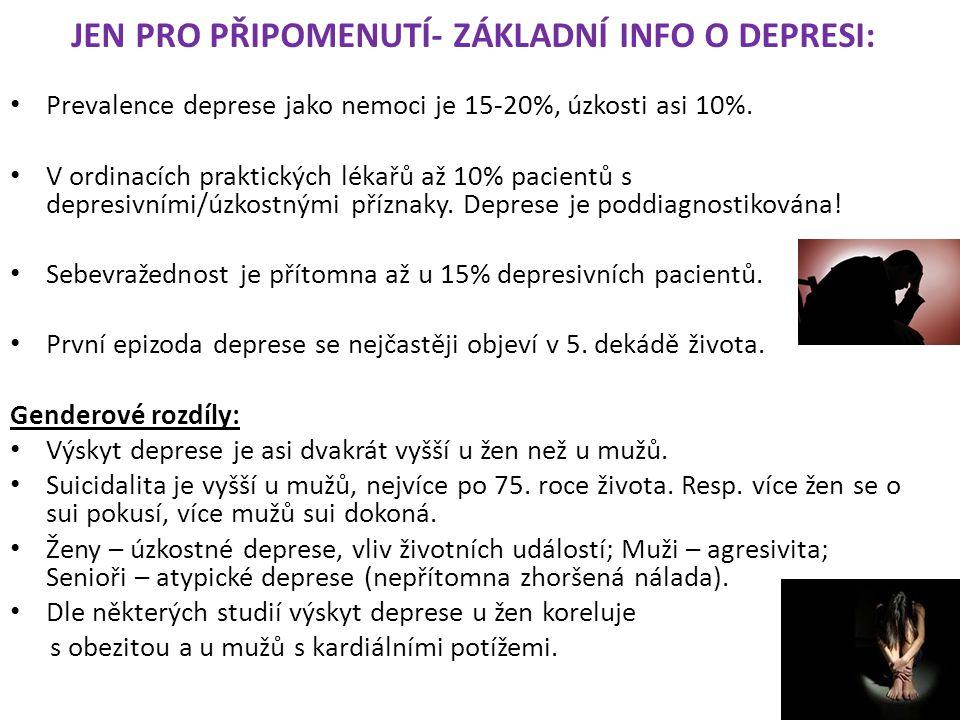 JEN PRO PŘIPOMENUTÍ- ZÁKLADNÍ INFO O DEPRESI: Prevalence deprese jako nemoci je 15-20%, úzkosti asi 10%. V ordinacích praktických lékařů až 10% pacien