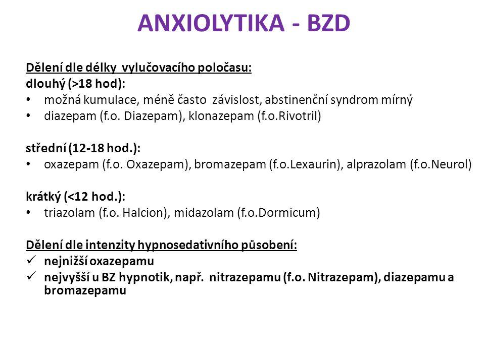 ANXIOLYTIKA - BZD Dělení dle délky vylučovacího poločasu: dlouhý (>18 hod): možná kumulace, méně často závislost, abstinenční syndrom mírný diazepam (