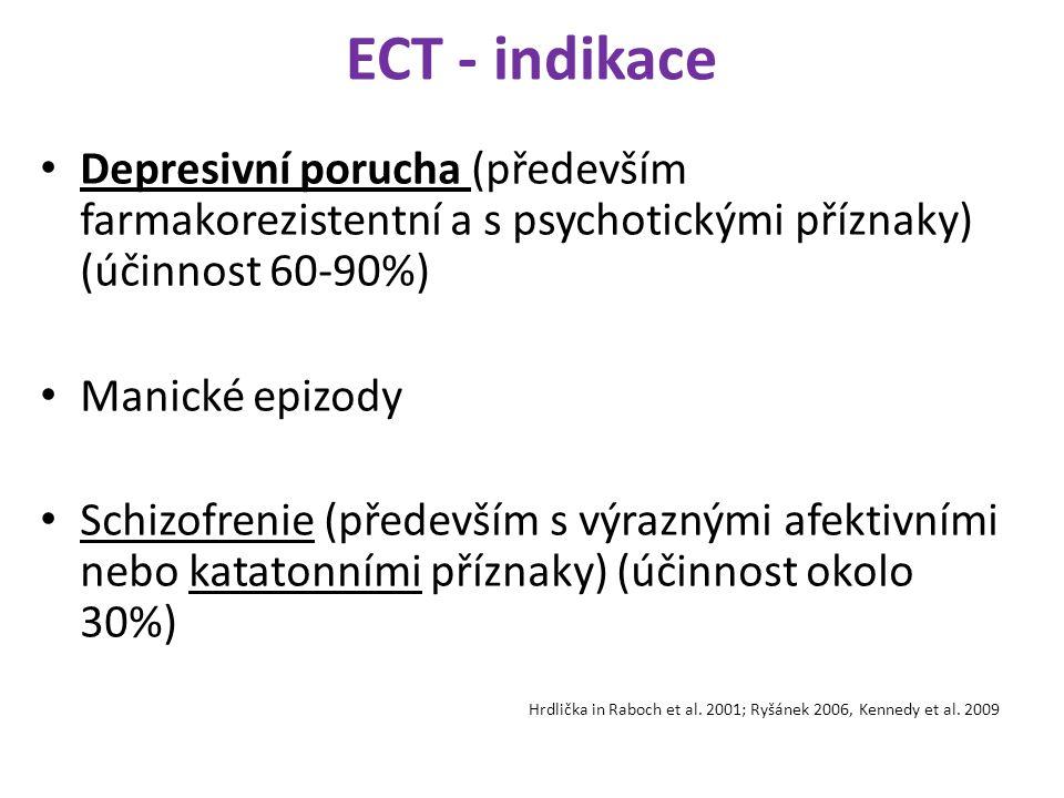 ECT - indikace Depresivní porucha (především farmakorezistentní a s psychotickými příznaky) (účinnost 60-90%) Manické epizody Schizofrenie (především
