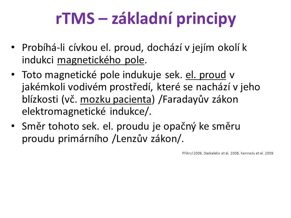 rTMS – základní principy Probíhá-li cívkou el. proud, dochází v jejím okolí k indukci magnetického pole. Toto magnetické pole indukuje sek. el. proud
