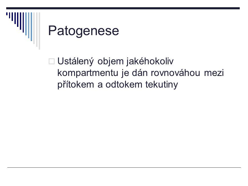 Patogenese  Ustálený objem jakéhokoliv kompartmentu je dán rovnováhou mezi přítokem a odtokem tekutiny