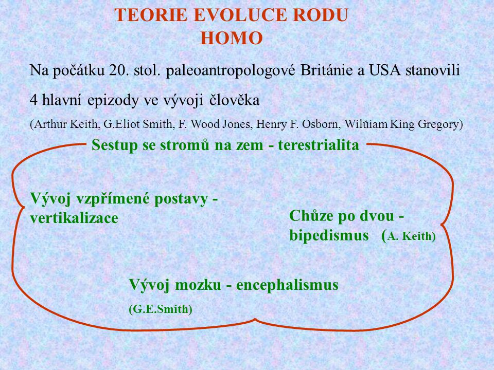 TEORIE EVOLUCE RODU HOMO Na počátku 20. stol. paleoantropologové Británie a USA stanovili 4 hlavní epizody ve vývoji člověka (Arthur Keith, G.Eliot Sm