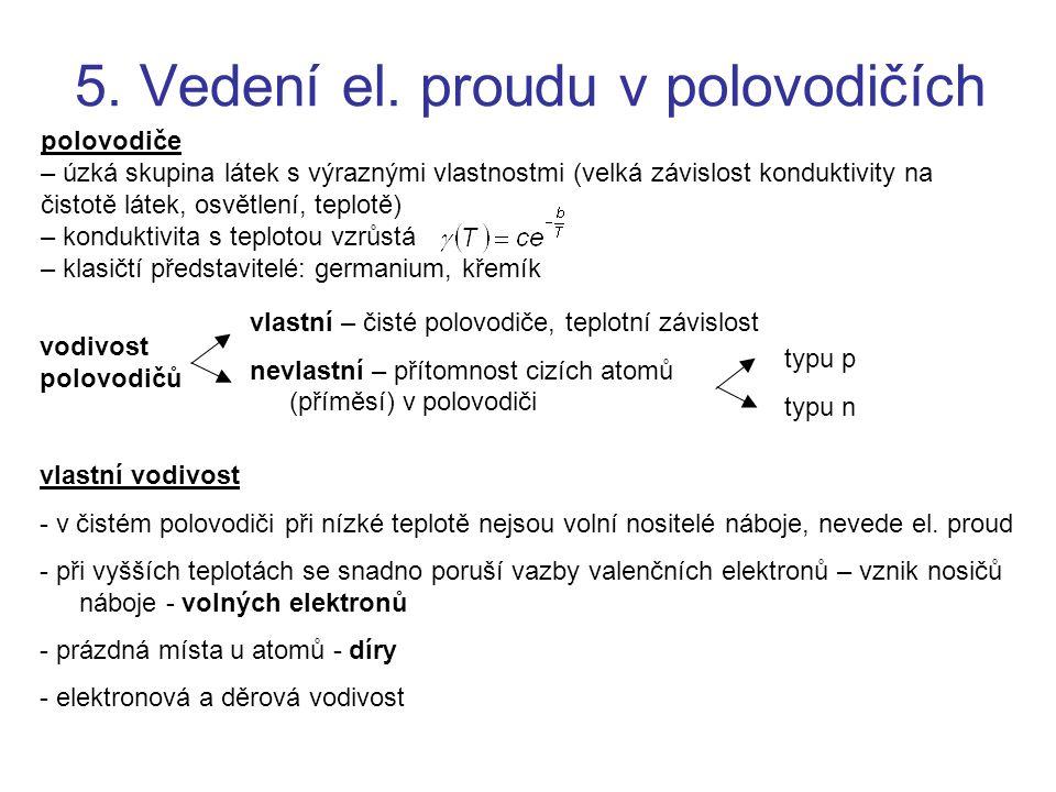 5. Vedení el. proudu v polovodičích vlastní vodivost - v čistém polovodiči při nízké teplotě nejsou volní nositelé náboje, nevede el. proud - při vyšš