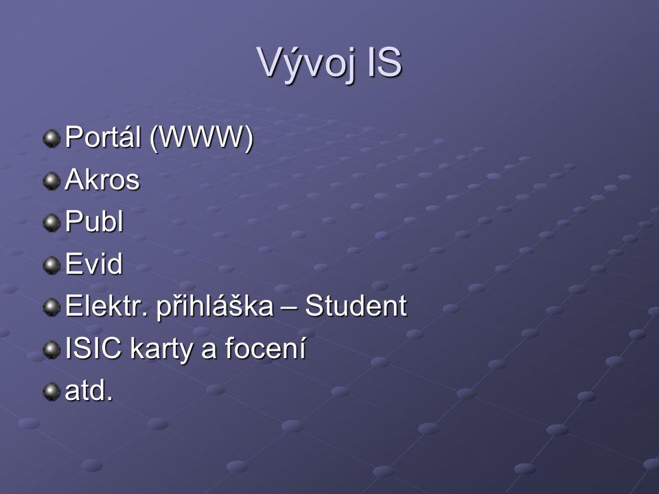 Vývoj IS Portál (WWW) AkrosPublEvid Elektr. přihláška – Student ISIC karty a focení atd.