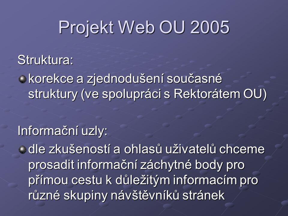 Projekt Web OU 2005 Struktura: korekce a zjednodušení současné struktury (ve spolupráci s Rektorátem OU) Informační uzly: dle zkušeností a ohlasů uživatelů chceme prosadit informační záchytné body pro přímou cestu k důležitým informacím pro různé skupiny návštěvníků stránek