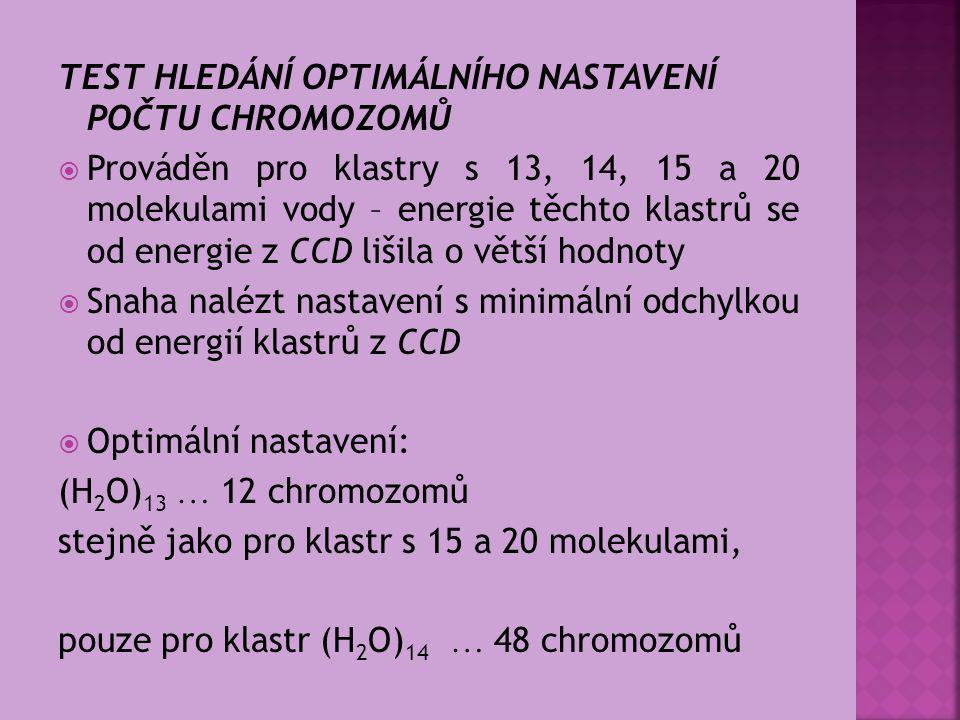 TEST HLEDÁNÍ OPTIMÁLNÍHO NASTAVENÍ POČTU CHROMOZOMŮ  Prováděn pro klastry s 13, 14, 15 a 20 molekulami vody – energie těchto klastrů se od energie z