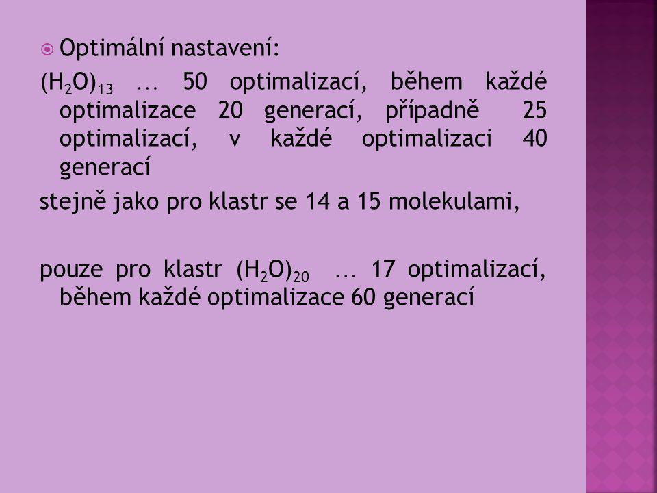  Optimální nastavení: (H 2 O) 13  50 optimalizací, během každé optimalizace 20 generací, případně 25 optimalizací, v každé optimalizaci 40 generací