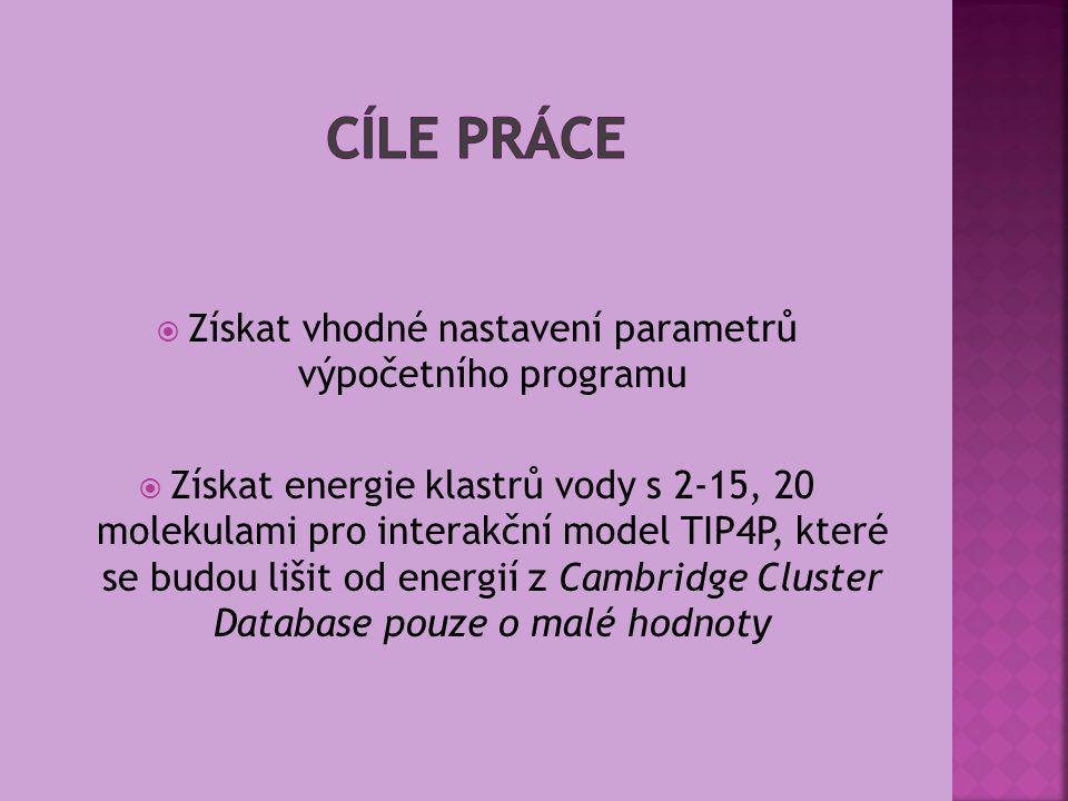 Počet molekul vody v klastru Naše energie [eV] Energie z CCD [eV] 2 0,2704 3 0,7254 4 1,20831,2084 5 1,57641,5765 6 2,04972,0499 7 2,52422,5245 8 3,16623,1665 9 3,56953,5698 10 4,05234,0527 114,4581 4,4721