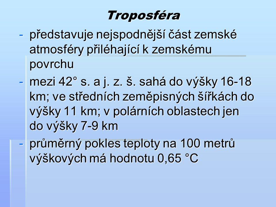 Troposféra Troposféra -představuje nejspodnější část zemské atmosféry přiléhající k zemskému povrchu -mezi 42° s. a j. z. š. sahá do výšky 16-18 km; v