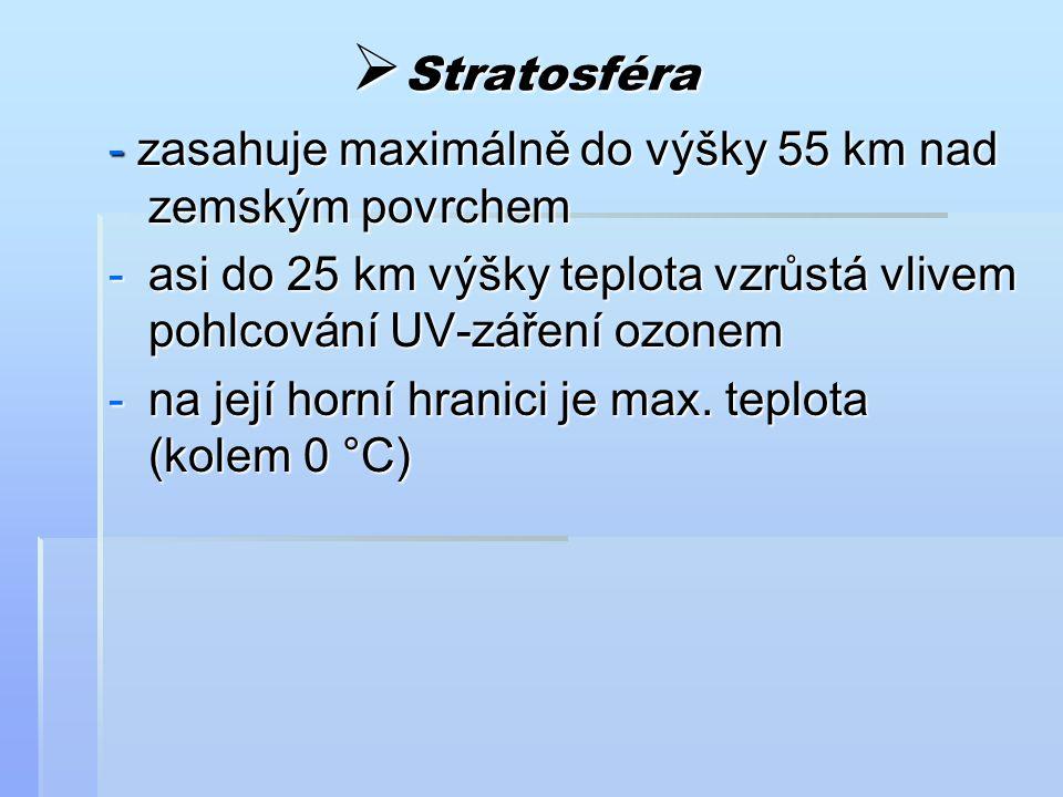  Stratosféra - zasahuje maximálně do výšky 55 km nad zemským povrchem -asi do 25 km výšky teplota vzrůstá vlivem pohlcování UV-záření ozonem -na její