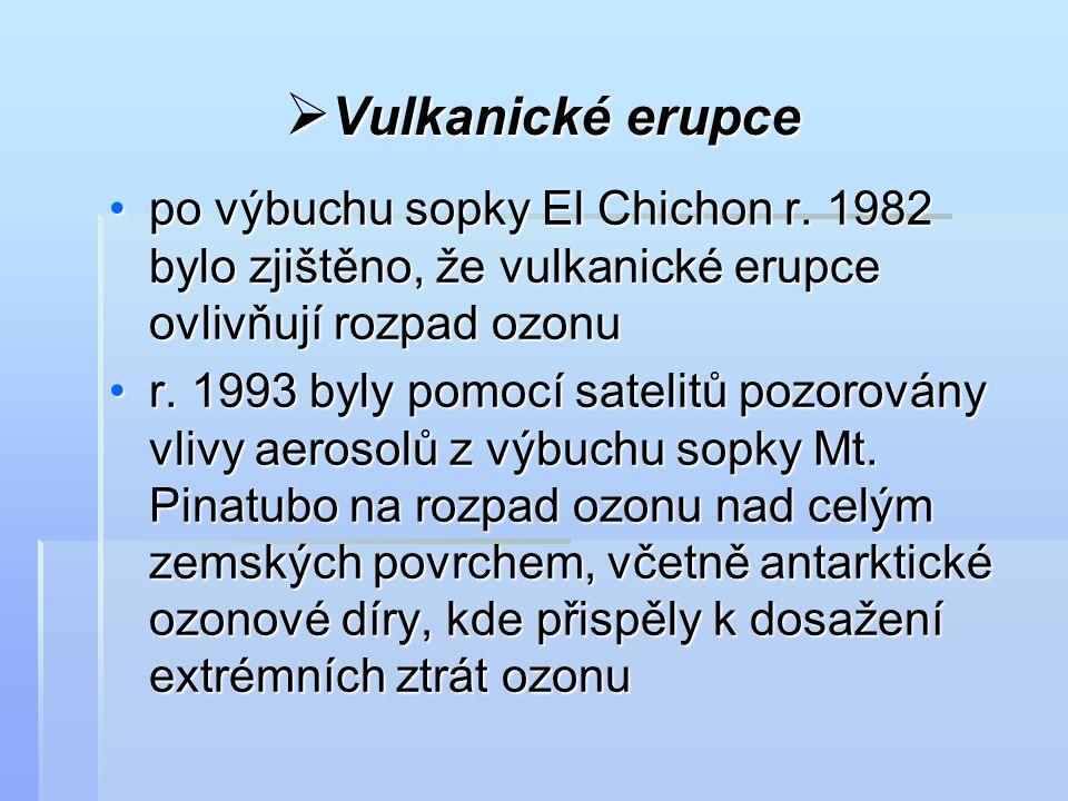  Vulkanické erupce po výbuchu sopky El Chichon r. 1982 bylo zjištěno, že vulkanické erupce ovlivňují rozpad ozonupo výbuchu sopky El Chichon r. 1982
