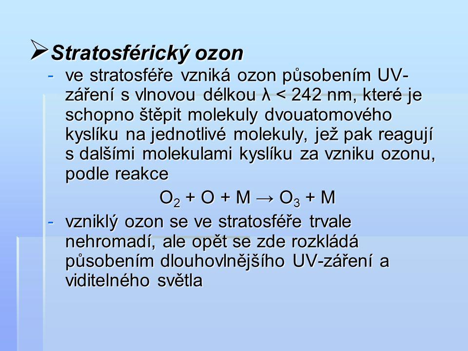  Stratosférický ozon -ve stratosféře vzniká ozon působením UV- záření s vlnovou délkou λ < 242 nm, které je schopno štěpit molekuly dvouatomového kys