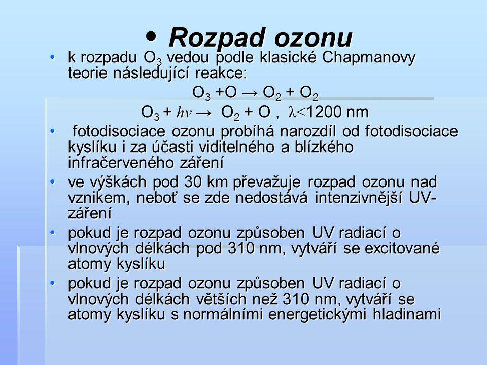 Rozpad ozonu Rozpad ozonu k rozpadu O 3 vedou podle klasické Chapmanovy teorie následující reakce:k rozpadu O 3 vedou podle klasické Chapmanovy teorie