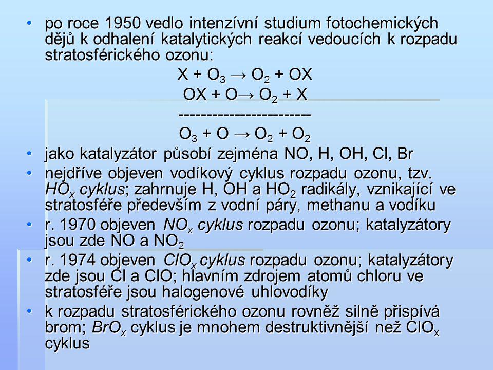 po roce 1950 vedlo intenzívní studium fotochemických dějů k odhalení katalytických reakcí vedoucích k rozpadu stratosférického ozonu:po roce 1950 vedl