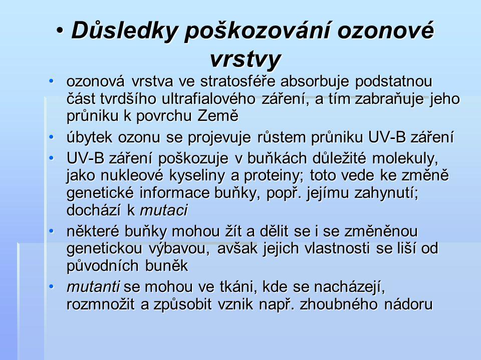 Důsledky poškozování ozonové vrstvy Důsledky poškozování ozonové vrstvy ozonová vrstva ve stratosféře absorbuje podstatnou část tvrdšího ultrafialovéh