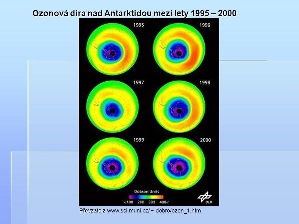 Ozonová díra nad Antarktidou mezi lety 1995 – 2000 Převzato z Převzato z www.sci.muni.cz/ ~ dobro/ozon_1.htm