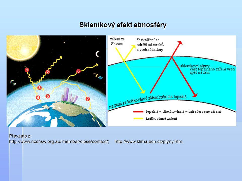 Skleníkový efekt atmosféry Převzato z: http://www.nccnsw.org.au/ member/cipse/context/; http://www.klima.ecn.cz/plyny.htm.