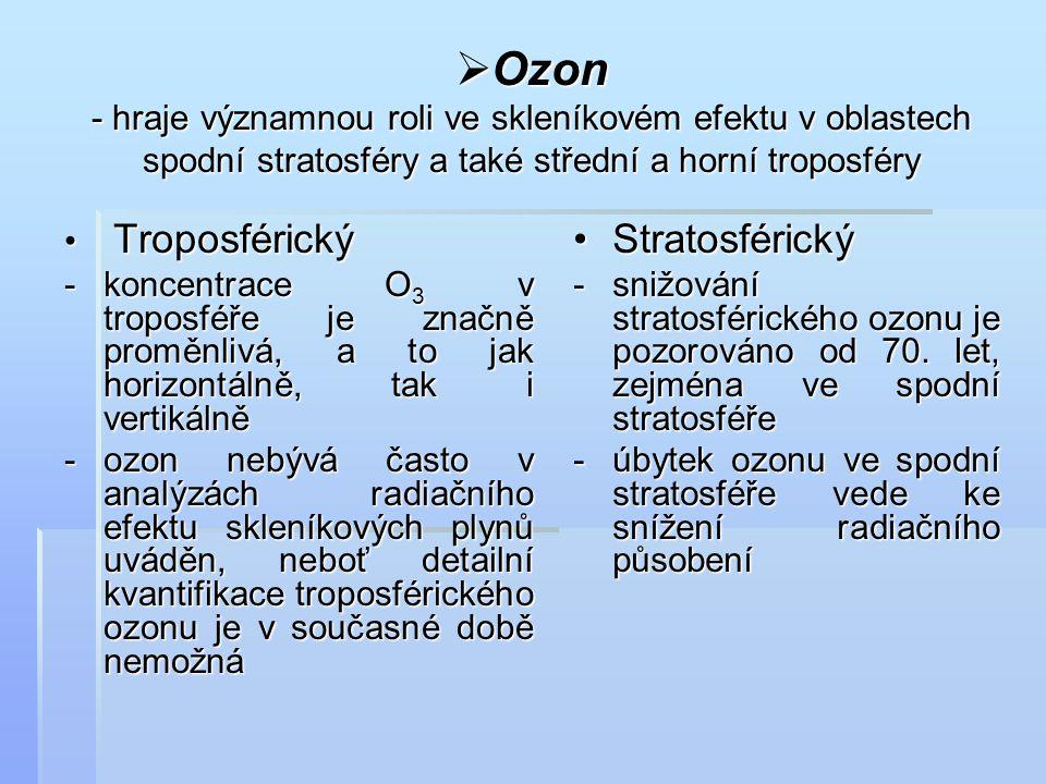  Ozon - hraje významnou roli ve skleníkovém efektu v oblastech spodní stratosféry a také střední a horní troposféry Troposférický Troposférický -konc