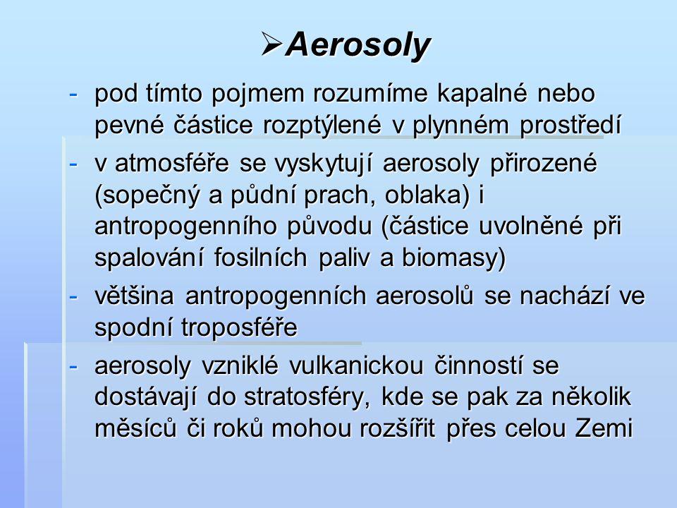  Aerosoly -pod tímto pojmem rozumíme kapalné nebo pevné částice rozptýlené v plynném prostředí -v atmosféře se vyskytují aerosoly přirozené (sopečný