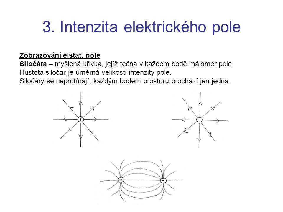 3. Intenzita elektrického pole Zobrazování elstat. pole Siločára – myšlená křivka, jejíž tečna v každém bodě má směr pole. Hustota siločar je úměrná v