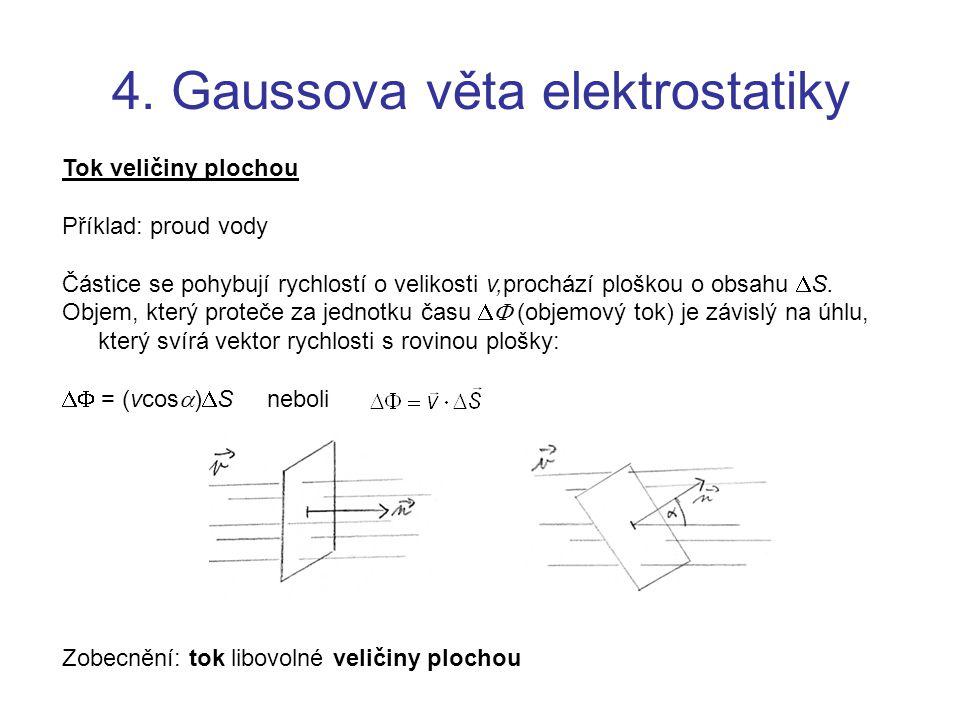 4. Gaussova věta elektrostatiky Tok veličiny plochou Příklad: proud vody Částice se pohybují rychlostí o velikosti v,prochází ploškou o obsahu  S. Ob