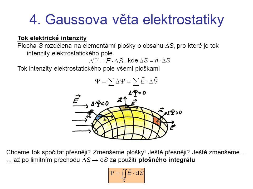 4. Gaussova věta elektrostatiky Tok elektrické intenzity Plocha S rozdělena na elementární plošky o obsahu  S, pro které je tok intenzity elektrostat