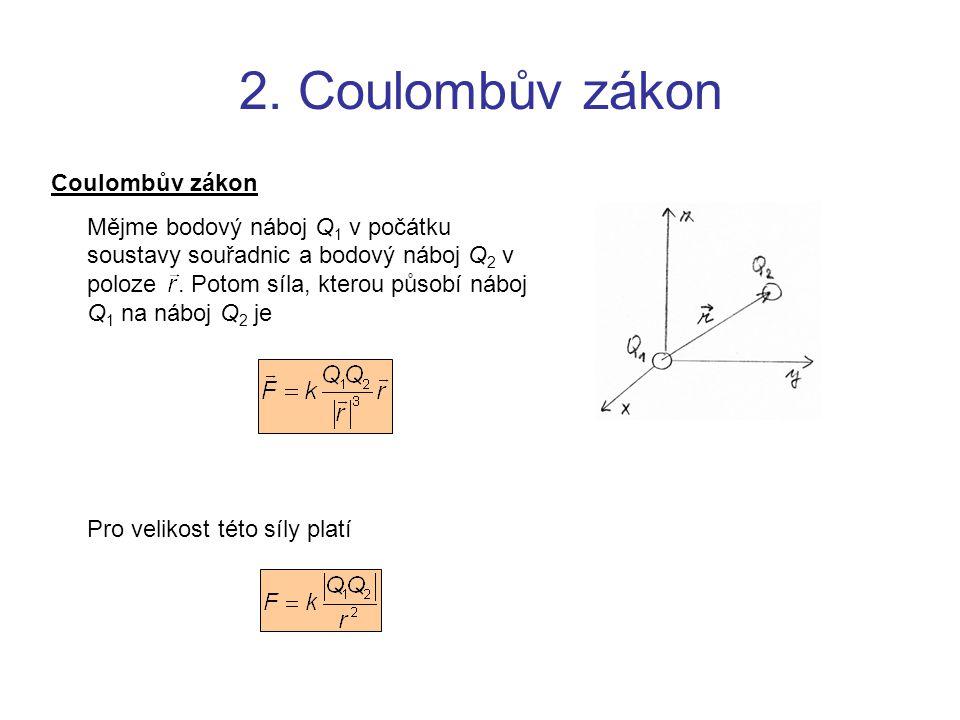 Coulombův zákon Mějme bodový náboj Q 1 v počátku soustavy souřadnic a bodový náboj Q 2 v poloze. Potom síla, kterou působí náboj Q 1 na náboj Q 2 je P