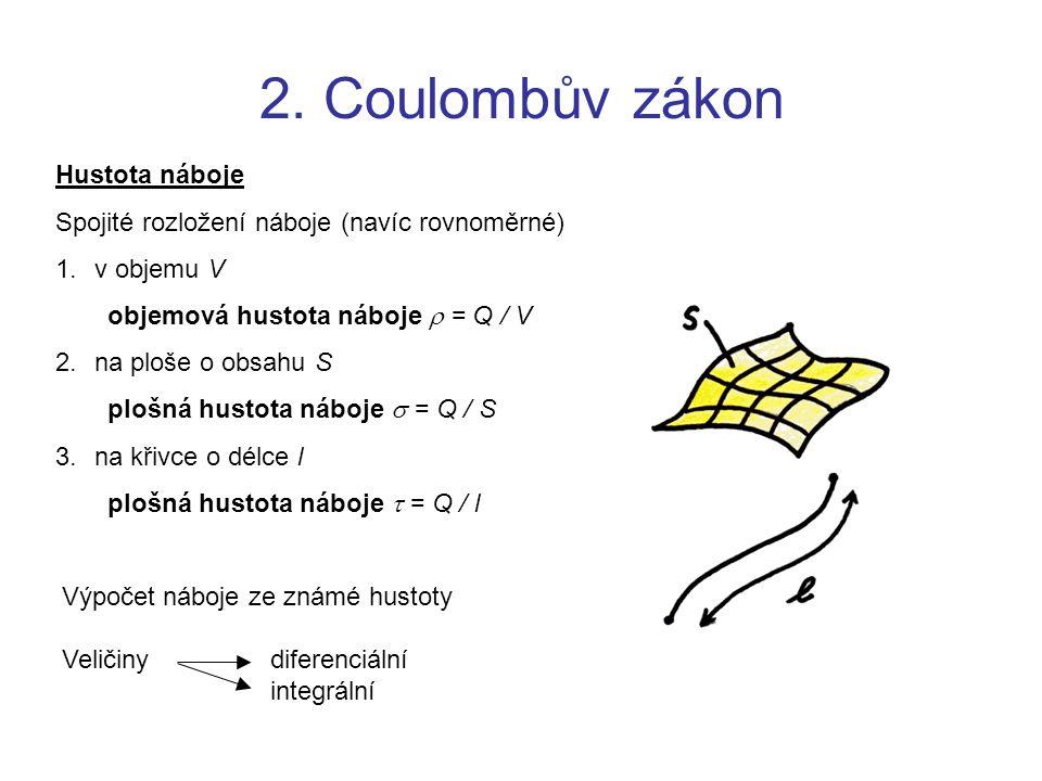 2. Coulombův zákon Hustota náboje Spojité rozložení náboje (navíc rovnoměrné) 1.v objemu V objemová hustota náboje  = Q / V 2.na ploše o obsahu S plo