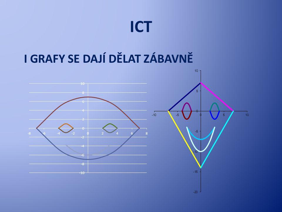 ICT I GRAFY SE DAJÍ DĚLAT ZÁBAVNĚ