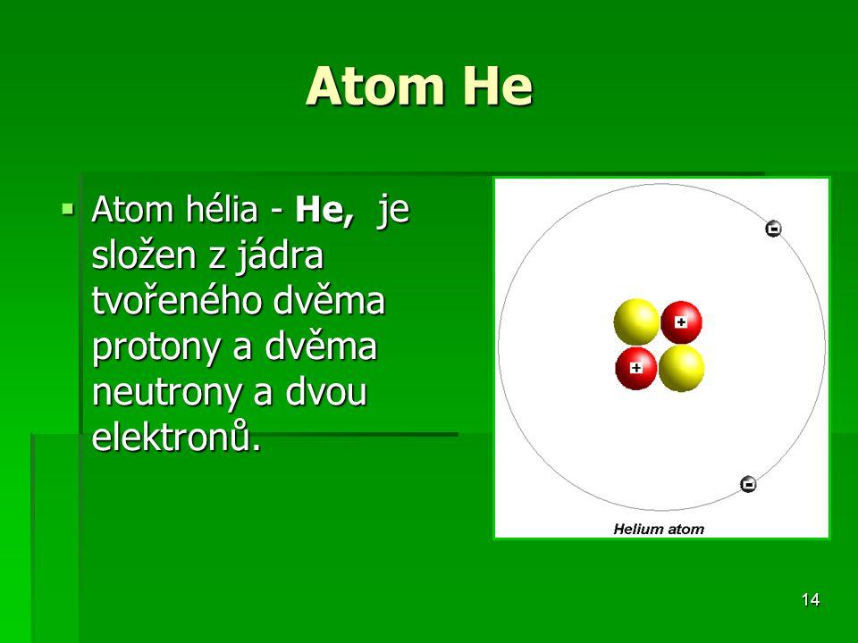 14 Atom He  Atom hélia - He, je složen z jádra tvořeného dvěma protony a dvěma neutrony a dvou elektronů.