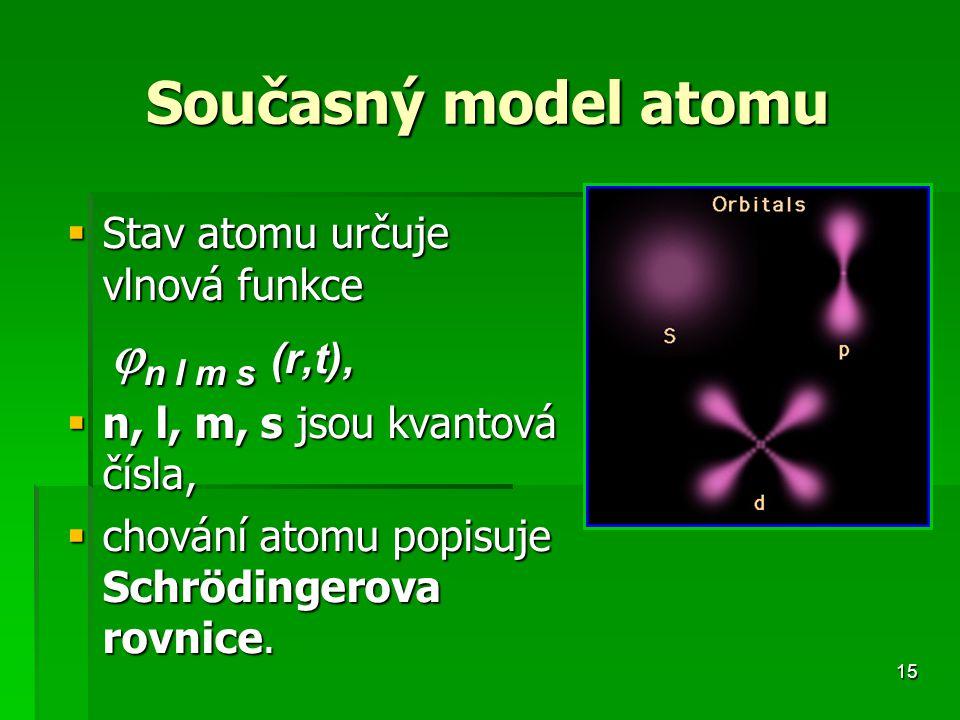 Současný model atomu  Stav atomu určuje vlnová funkce  n l m s (r,t),  n l m s (r,t),  n, l, m, s jsou kvantová čísla,  chování atomu popisuje Schrödingerova rovnice.