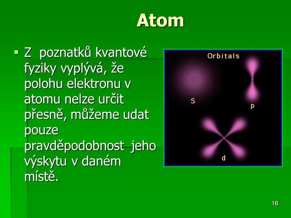16Atom  Z poznatků kvantové fyziky vyplývá, že polohu elektronu v atomu nelze určit přesně, můžeme udat pouze pravděpodobnost jeho výskytu v daném místě.