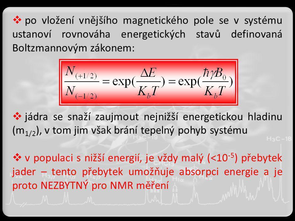  po vložení vnějšího magnetického pole se v systému ustanoví rovnováha energetických stavů definovaná Boltzmannovým zákonem:  jádra se snaží zaujmou