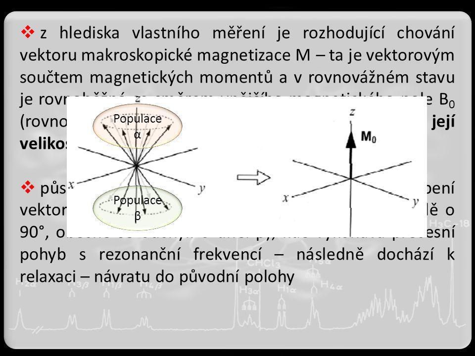  z hlediska vlastního měření je rozhodující chování vektoru makroskopické magnetizace M – ta je vektorovým součtem magnetických momentů a v rovnovážn