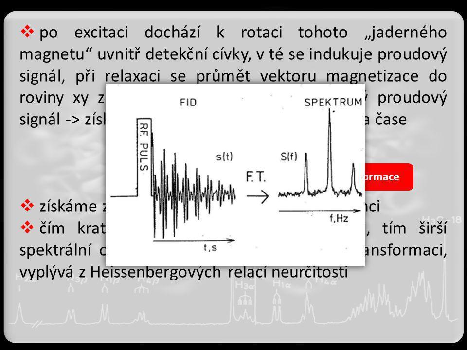 """ po excitaci dochází k rotaci tohoto """"jaderného magnetu"""" uvnitř detekční cívky, v té se indukuje proudový signál, při relaxaci se průmět vektoru magn"""