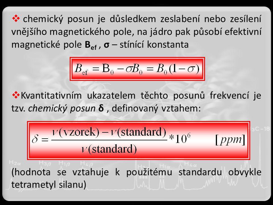  chemický posun je důsledkem zeslabení nebo zesílení vnějšího magnetického pole, na jádro pak působí efektivní magnetické pole B ef, σ – stínící kons