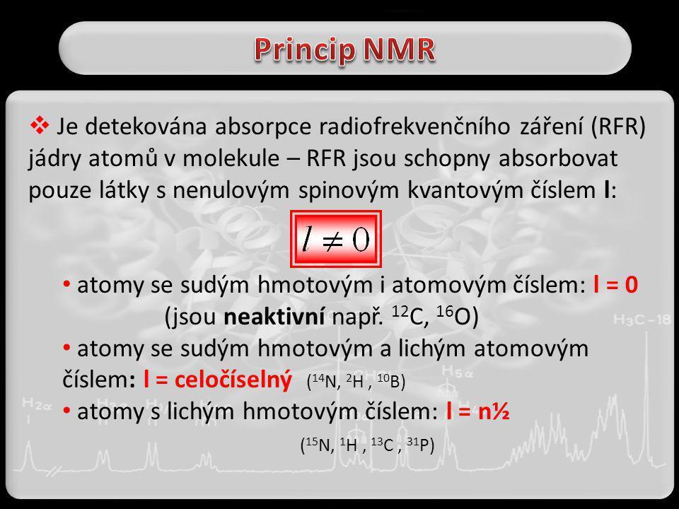  Je detekována absorpce radiofrekvenčního záření (RFR) jádry atomů v molekule – RFR jsou schopny absorbovat pouze látky s nenulovým spinovým kvantový
