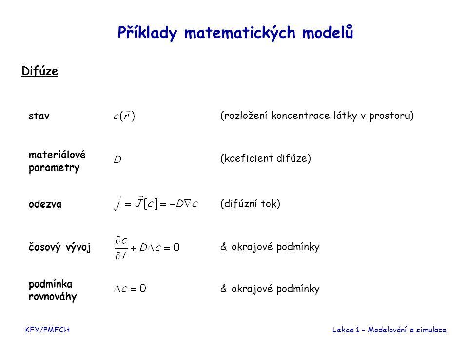 KFY/PMFCHLekce 1 – Modelování a simulace Příklady matematických modelů Difúze stav materiálové parametry odezva časový vývoj podmínka rovnováhy (rozložení koncentrace látky v prostoru) (koeficient difúze) (difúzní tok) & okrajové podmínky