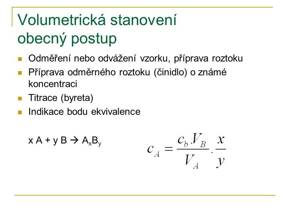 Volumetrická stanovení obecný postup Odměření nebo odvážení vzorku, příprava roztoku Příprava odměrného roztoku (činidlo) o známé koncentraci Titrace